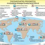 klimavaltozas_uveghazhatas