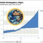 globalis_felmelegedes_klimavaltozas
