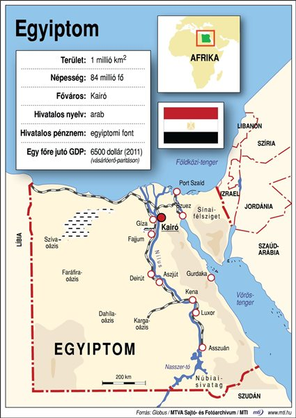 egyiptom_terkep_adatok