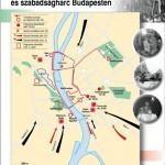 1956_forradalom_budapesten_adatok