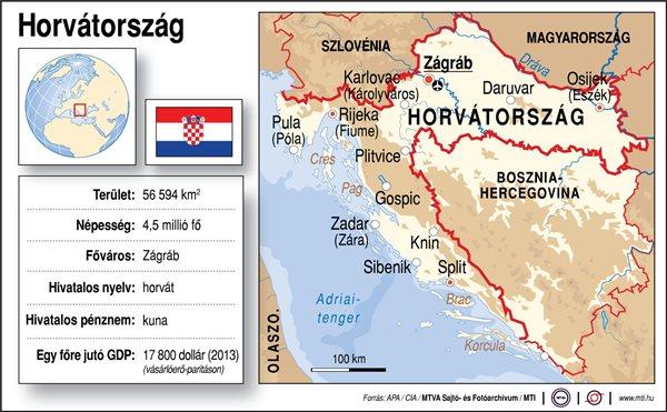 horvatorszag_terkep_adatok_2015