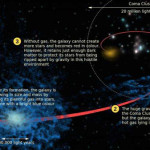 galaxis_halott_galaxis_sotet_anyag