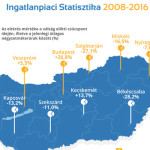 infografika_ingatlannet2