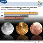erem_dijazas_olimpia
