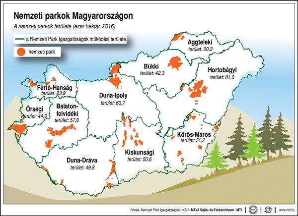 nemzeti_parkok_magyarorszagon