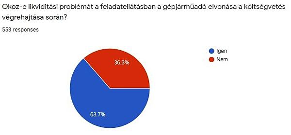 grafikon2_toosz