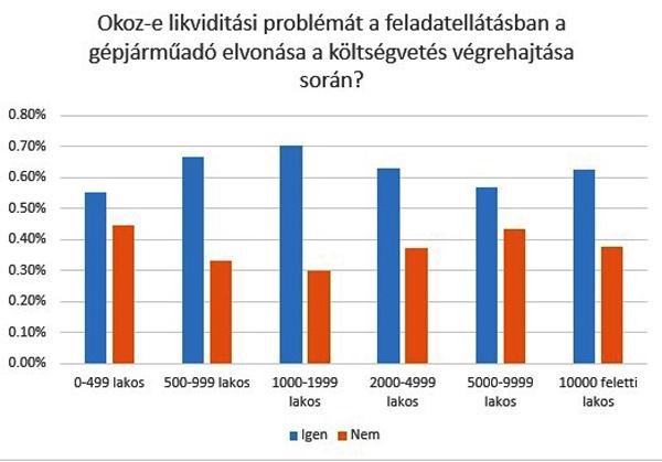 grafikon3_toosz