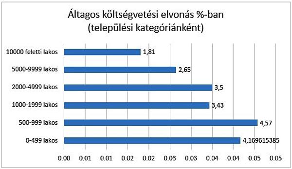 grafikon4_toosz