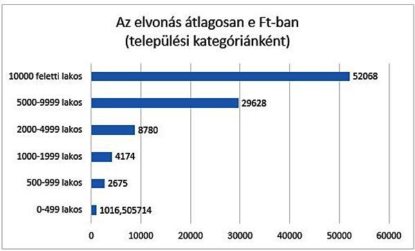 grafikon5_toosz