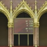 A kormány koronavírus elleni védekezésről szóló törvényjavaslata szavazásának végeredménye az Országgyűlés plenáris ülésén 2020. március 30-án