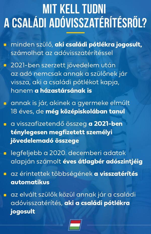 csaladi_adovisszaterites_2021