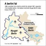 Berlini_fal