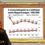 muzeumok_ejszakaja_latogatok_kiallitasok